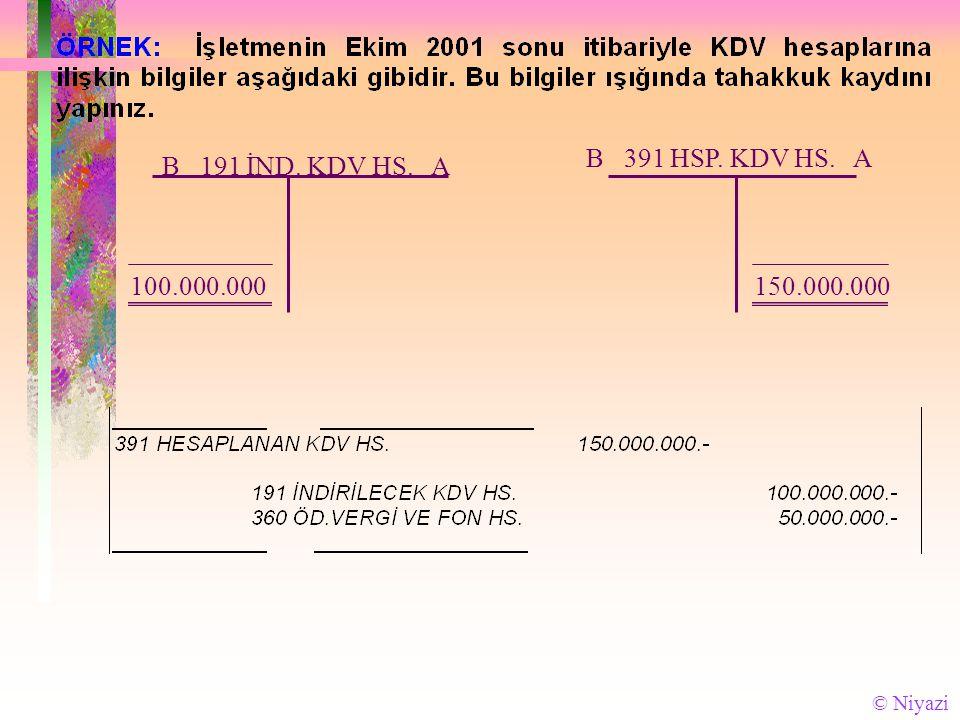 B 191 İND. KDV HS. A B 391 HSP. KDV HS. A 100.000.000150.000.000 © Niyazi