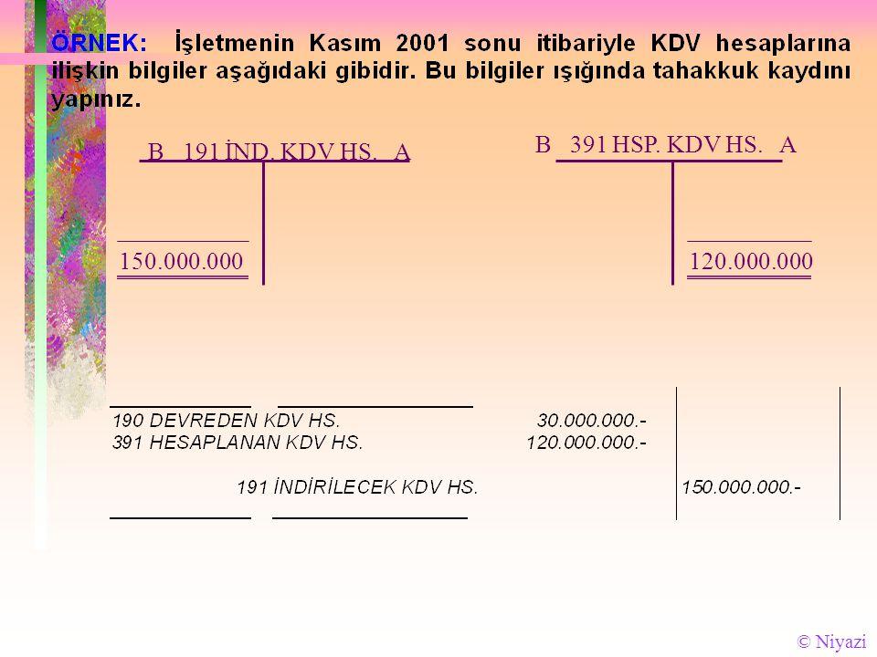 B 191 İND. KDV HS. A B 391 HSP. KDV HS. A 150.000.000120.000.000 © Niyazi