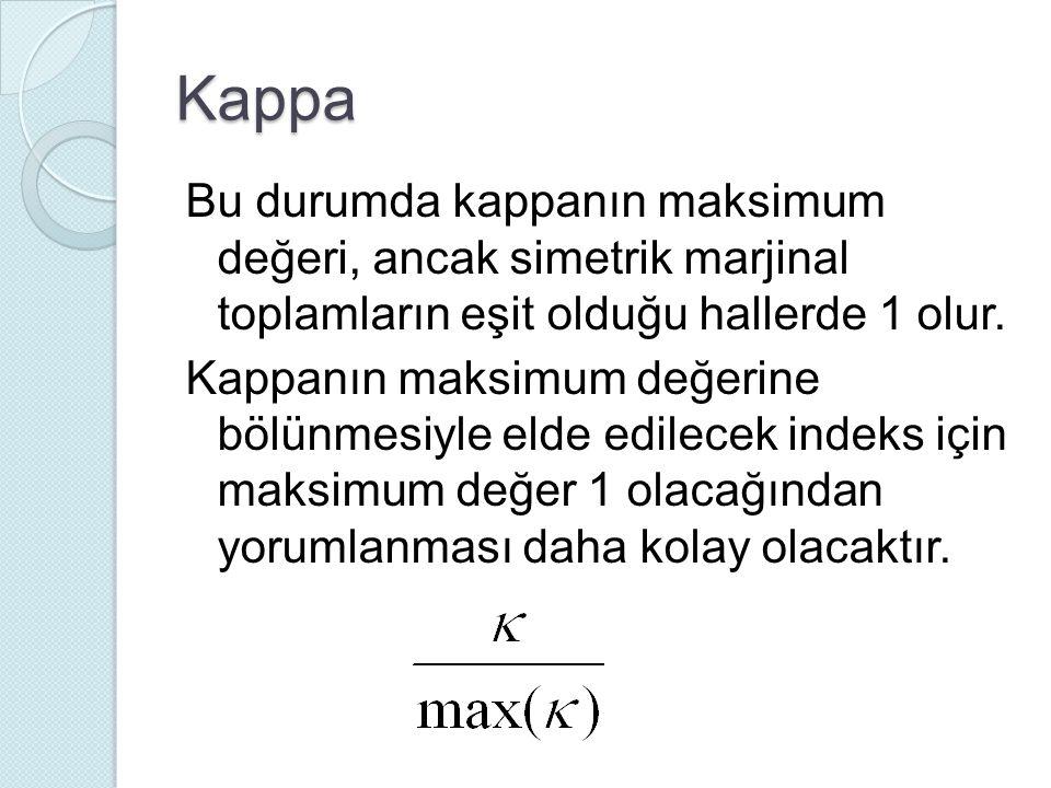 Kappa Bu durumda kappanın maksimum değeri, ancak simetrik marjinal toplamların eşit olduğu hallerde 1 olur. Kappanın maksimum değerine bölünmesiyle el