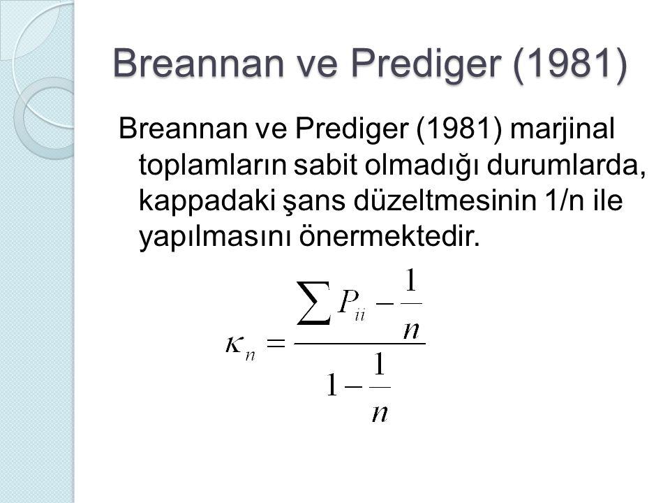 Breannan ve Prediger (1981) Breannan ve Prediger (1981) marjinal toplamların sabit olmadığı durumlarda, kappadaki şans düzeltmesinin 1/n ile yapılmasını önermektedir.