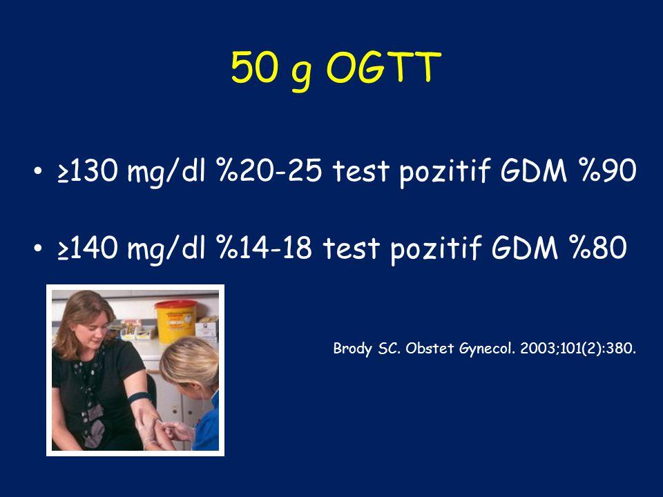 50 g OGTT ≥130 mg/dl %20-25 test pozitif GDM %90 ≥140 mg/dl %14-18 test pozitif GDM %80 Brody SC. Obstet Gynecol. 2003;101(2):380.