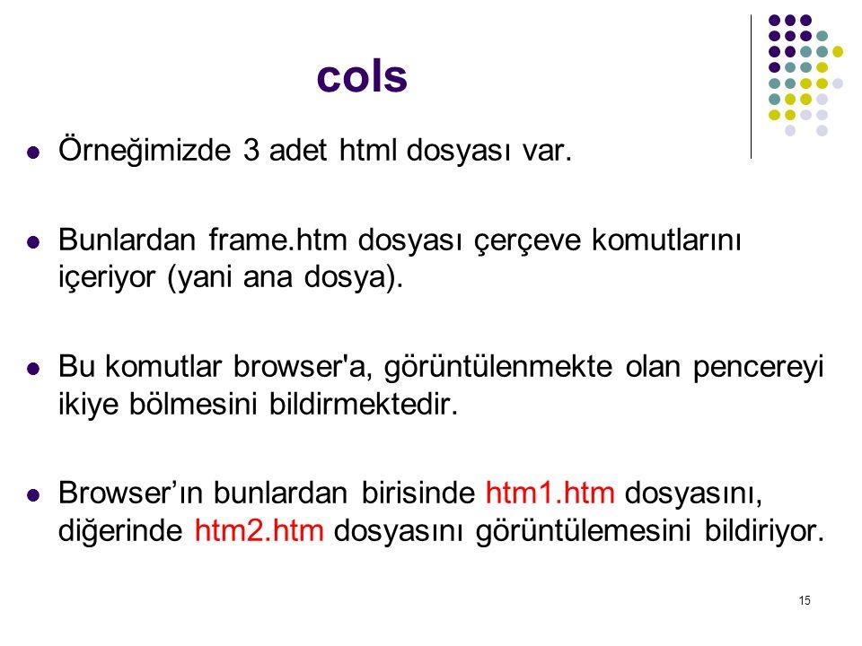 15 cols Örneğimizde 3 adet html dosyası var. Bunlardan frame.htm dosyası çerçeve komutlarını içeriyor (yani ana dosya). Bu komutlar browser'a, görüntü