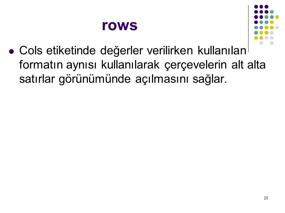 20 rows Cols etiketinde değerler verilirken kullanılan formatın aynısı kullanılarak çerçevelerin alt alta satırlar görünümünde açılmasını sağlar.