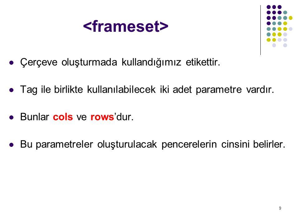 30 etiketi ile kullanılan parametreler şunlardır: src İçine yerleştirilecek dosyanın URL'sini belirtir.