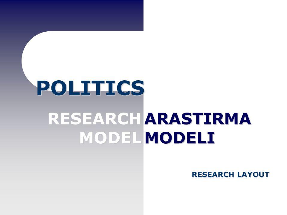 RESEARCHMODEL RESEARCH LAYOUT ARASTIRMAMODELI POLITICS