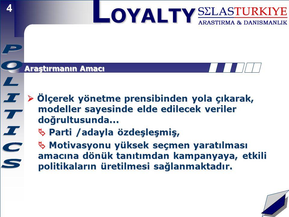 L OYALTY 14 Sadakat Kavramı Sadakat Kavramı  Sadakat, seçmenlerin Parti/adaya bağlanma derecesi olarak ifade edilir.