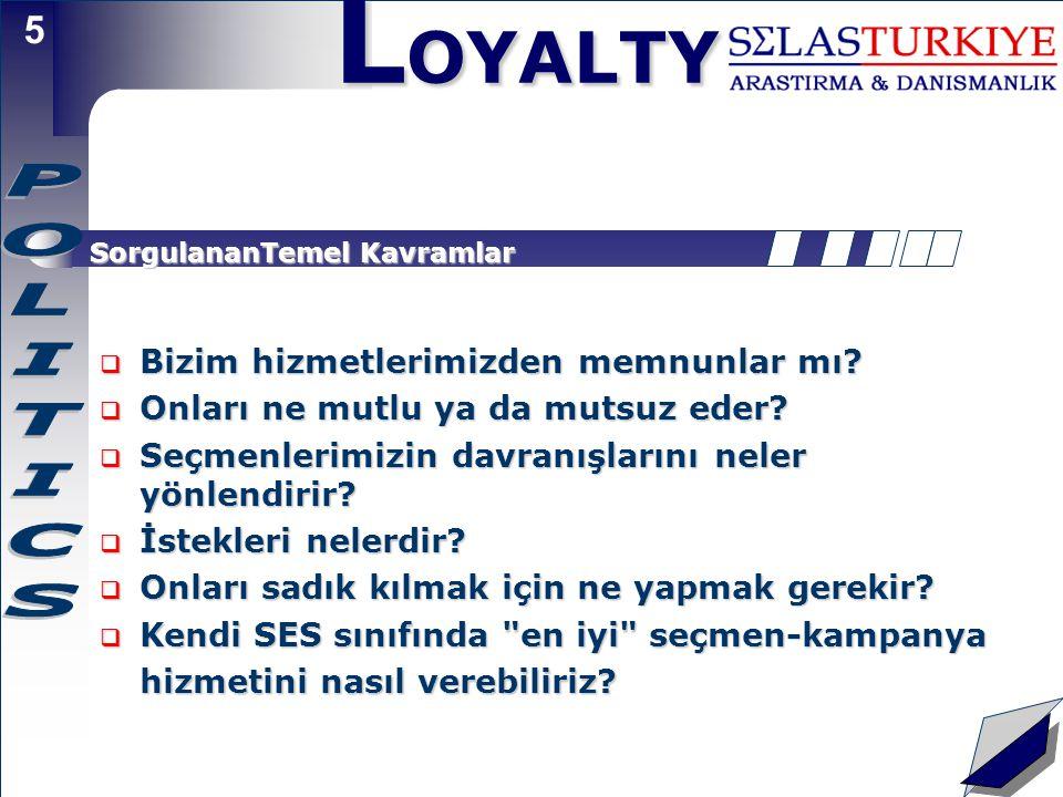 L OYALTY 15 Tatmin Düzeyi Tatmin, kişinin bireysel istek ve ihtiyaçlarının oy verdiği Parti/aday tarafından karşılandığını düşünmesi durumudur.