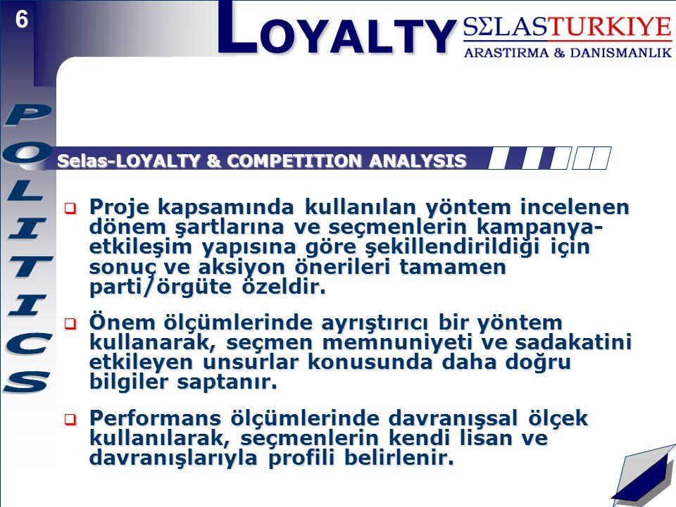 L OYALTY 6 Selas-LOYALTY & COMPETITION ANALYSIS  Proje kapsamında kullanılan yöntem incelenen dönem şartlarına ve seçmenlerin kampanya- etkileşim yapısına göre şekillendirildiği için sonuç ve aksiyon önerileri tamamen parti/örgüte özeldir.
