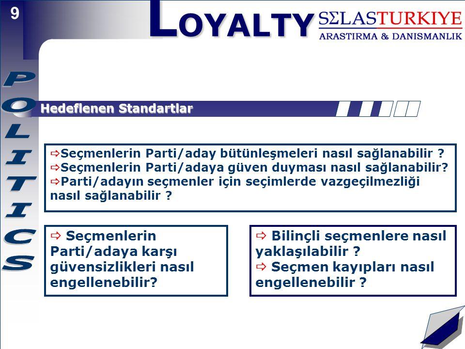 L OYALTY 9 Hedeflenen Standartlar  Seçmenlerin Parti/aday bütünleşmeleri nasıl sağlanabilir .