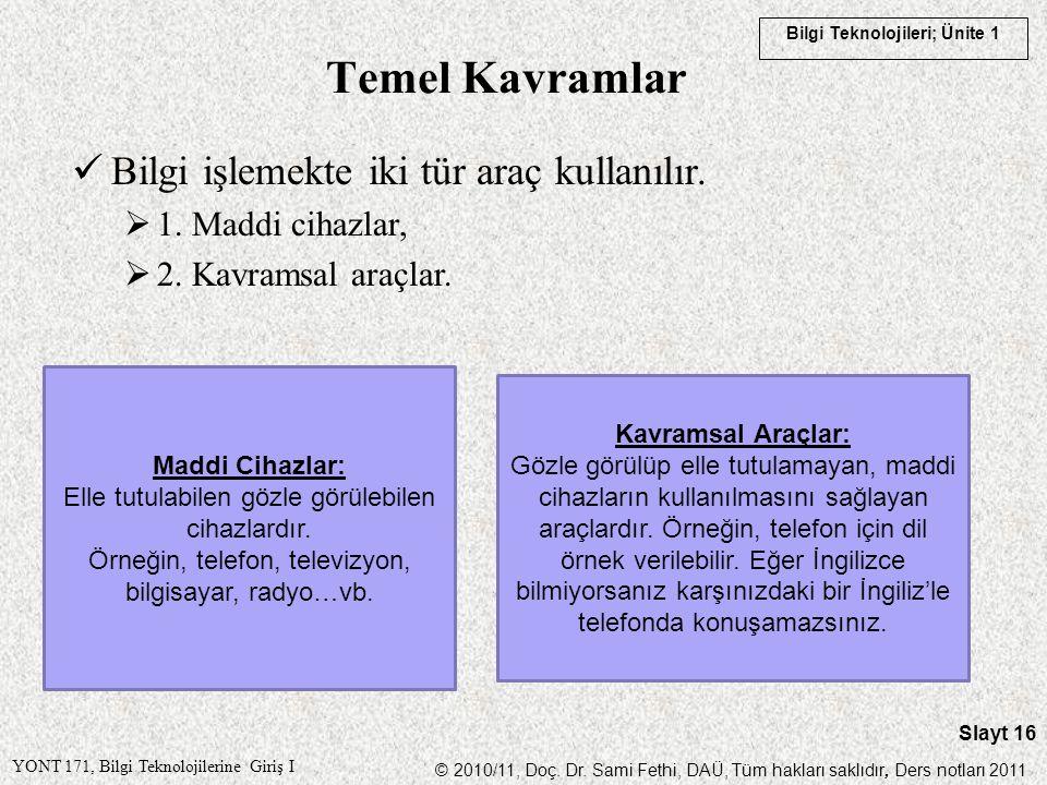 YONT 171, Bilgi Teknolojilerine Giriş I © 2010/11, Doç. Dr. Sami Fethi, DAÜ, Tüm hakları saklıdır, Ders notları 2011 Bilgi Teknolojileri; Ünite 1 Slay