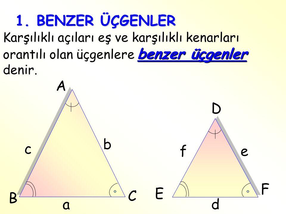 1. BENZER ÜÇGENLER benzer üçgenler Karşılıklı açıları eş ve karşılıklı kenarları orantılı olan üçgenlere benzer üçgenler denir. A B C c b ad fe D E F