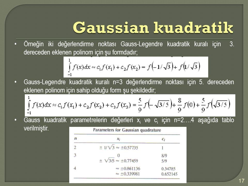 17 Örneğin iki değerlendirme noktası Gauss-Legendre kuadratik kuralı için 3. dereceden eklenen polinom için şu formdadır; Gauss-Legendre kuadratik kur