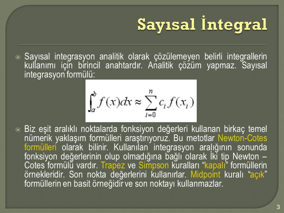 Sayısal integrasyon analitik olarak çözülemeyen belirli integrallerin kullanımı için birincil anahtardır. Analitik çözüm yapmaz. Sayısal integrasyon