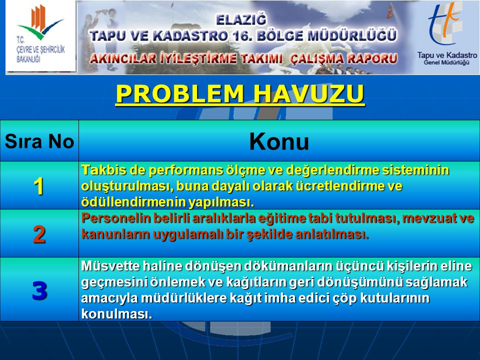 PROBLEM HAVUZU Sıra No Konu1 Ta kbis de performans ölçme ve değerlendirme sisteminin oluşturulması, buna dayalı olarak ücretlendirme ve ödüllendirmenin yapılması.