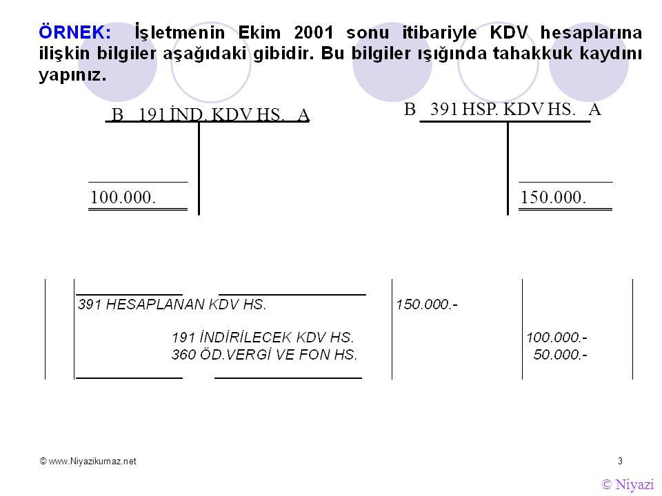 © www.Niyazikurnaz.net3 B 191 İND. KDV HS. A B 391 HSP. KDV HS. A 100.000.150.000. © Niyazi