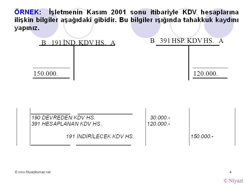 © www.Niyazikurnaz.net4 B 191 İND. KDV HS. A B 391 HSP. KDV HS. A 150.000.120.000. © Niyazi