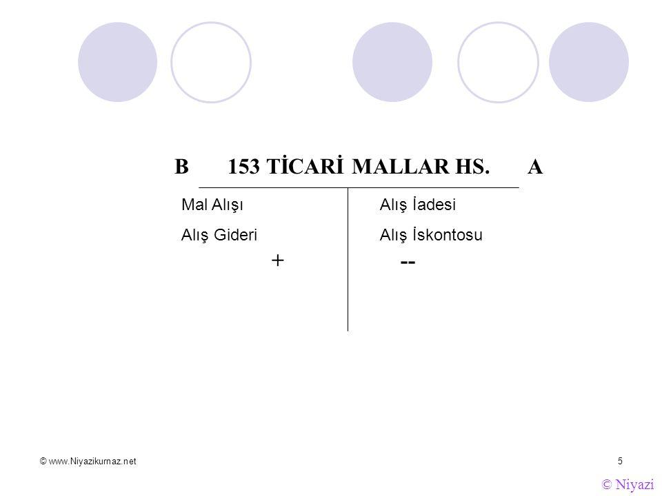 © www.Niyazikurnaz.net5 B 153 TİCARİ MALLAR HS.