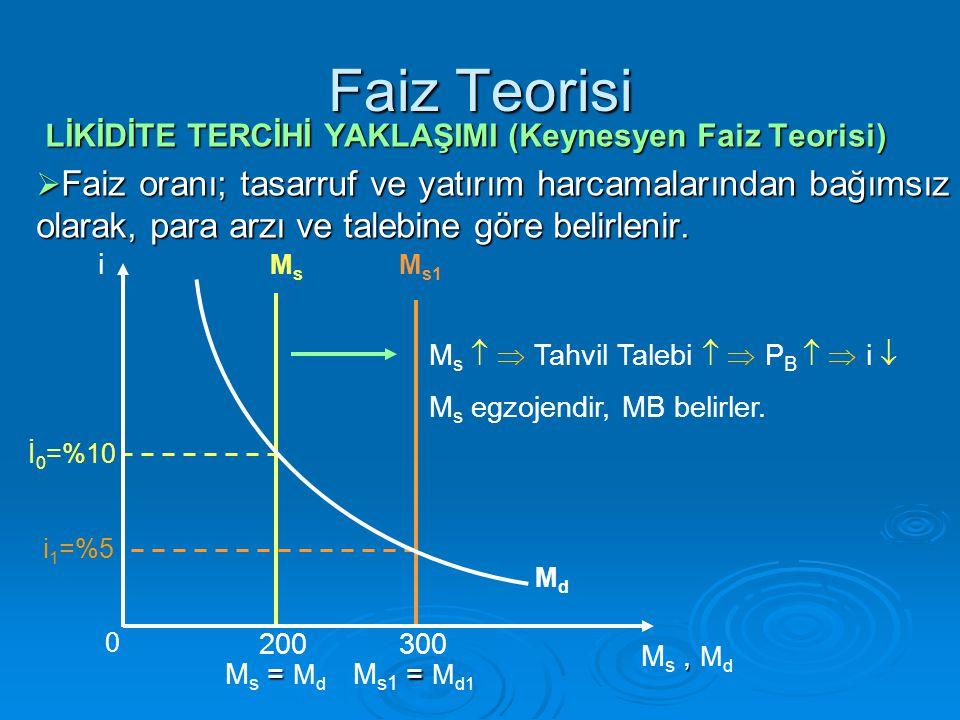 Faiz Teorisi LİKİDİTE TERCİHİ YAKLAŞIMI (Keynesyen Faiz Teorisi) LİKİDİTE TERCİHİ YAKLAŞIMI (Keynesyen Faiz Teorisi)  Faiz oranı; tasarruf ve yatırım