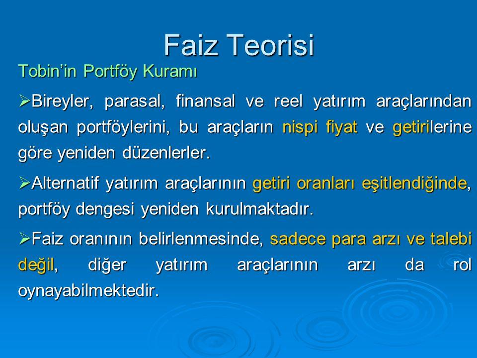 Faiz Teorisi Tobin'in Portföy Kuramı  Bireyler, parasal, finansal ve reel yatırım araçlarından oluşan portföylerini, bu araçların nispi fiyat ve geti