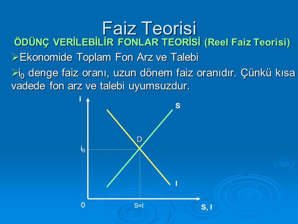 Faiz Teorisi Tobin'in Portföy Kuramı  Bireyler, parasal, finansal ve reel yatırım araçlarından oluşan portföylerini, bu araçların nispi fiyat ve getirilerine göre yeniden düzenlerler.