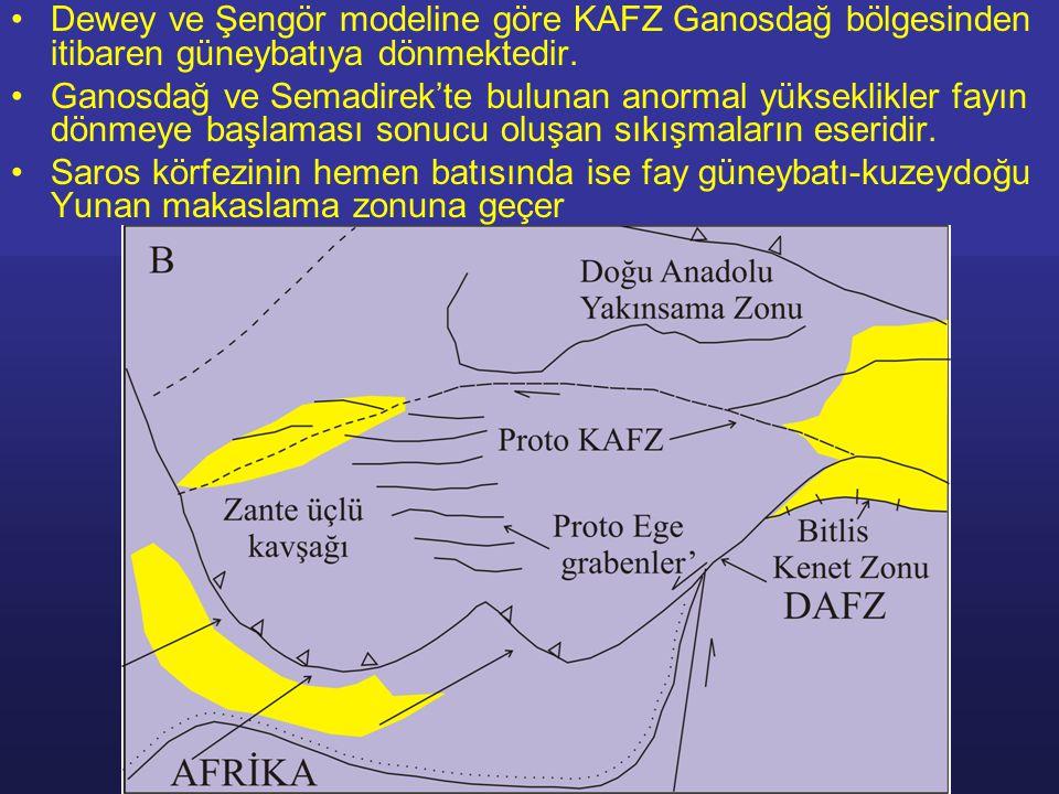 NEOTEKTONİK Doç.Dr. Yaşar EREN Dewey ve Şengör modeline göre KAFZ Ganosdağ bölgesinden itibaren güneybatıya dönmektedir. Ganosdağ ve Semadirek'te bulu