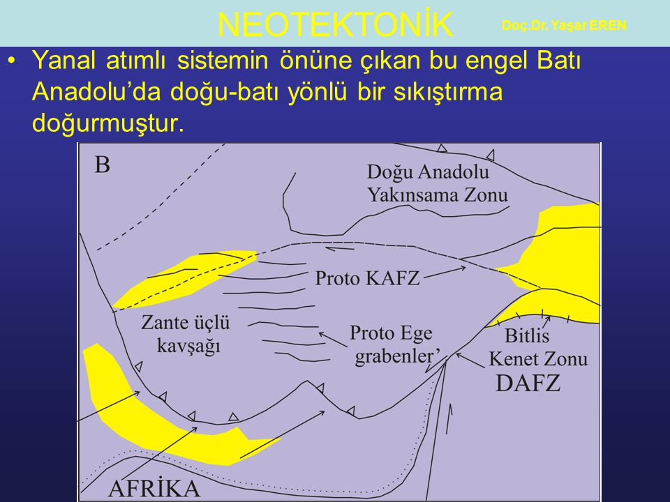 NEOTEKTONİK Doç.Dr. Yaşar EREN Yanal atımlı sistemin önüne çıkan bu engel Batı Anadolu'da doğu-batı yönlü bir sıkıştırma doğurmuştur.