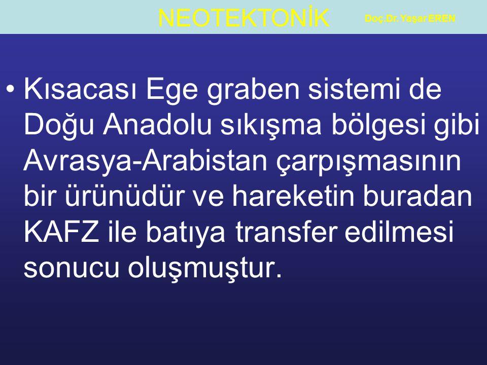 NEOTEKTONİK Doç.Dr. Yaşar EREN Kısacası Ege graben sistemi de Doğu Anadolu sıkışma bölgesi gibi Avrasya-Arabistan çarpışmasının bir ürünüdür ve hareke