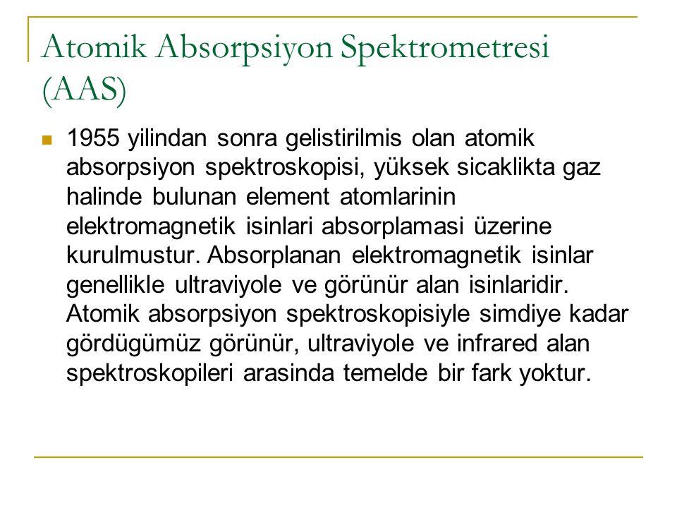 Atomik Absorpsiyon Spektrometresi (AAS) 1955 yilindan sonra gelistirilmis olan atomik absorpsiyon spektroskopisi, yüksek sicaklikta gaz halinde buluna