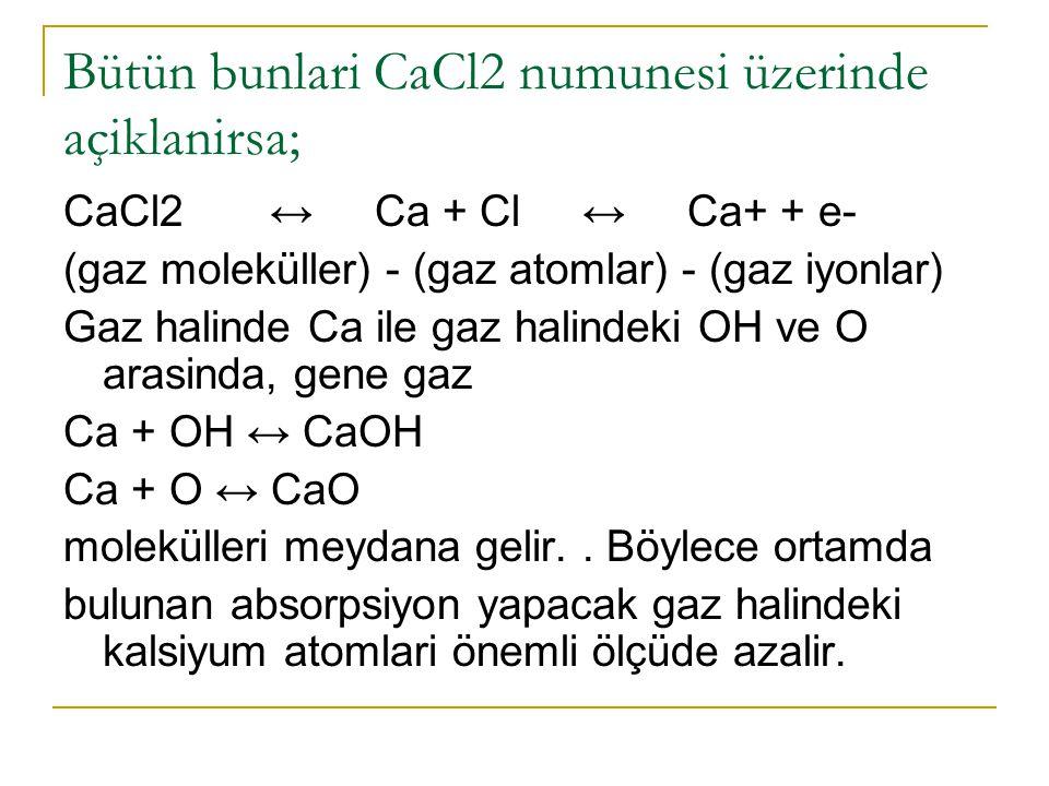 Bütün bunlari CaCl2 numunesi üzerinde açiklanirsa; CaCl2 ↔ Ca + Cl ↔ Ca+ + e- (gaz moleküller) - (gaz atomlar) - (gaz iyonlar) Gaz halinde Ca ile gaz