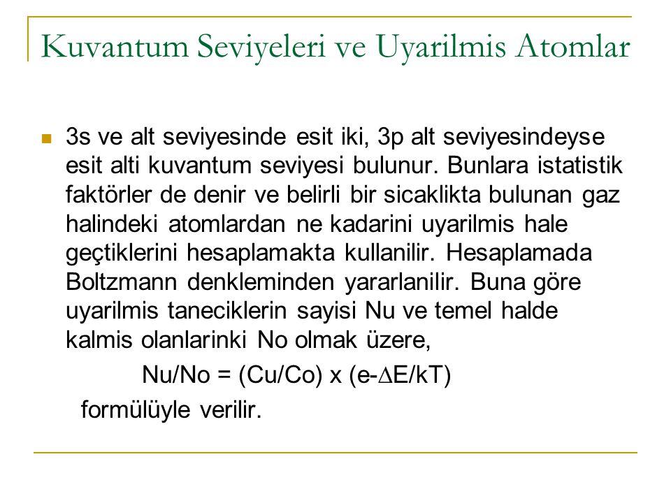 Kuvantum Seviyeleri ve Uyarilmis Atomlar 3s ve alt seviyesinde esit iki, 3p alt seviyesindeyse esit alti kuvantum seviyesi bulunur. Bunlara istatistik