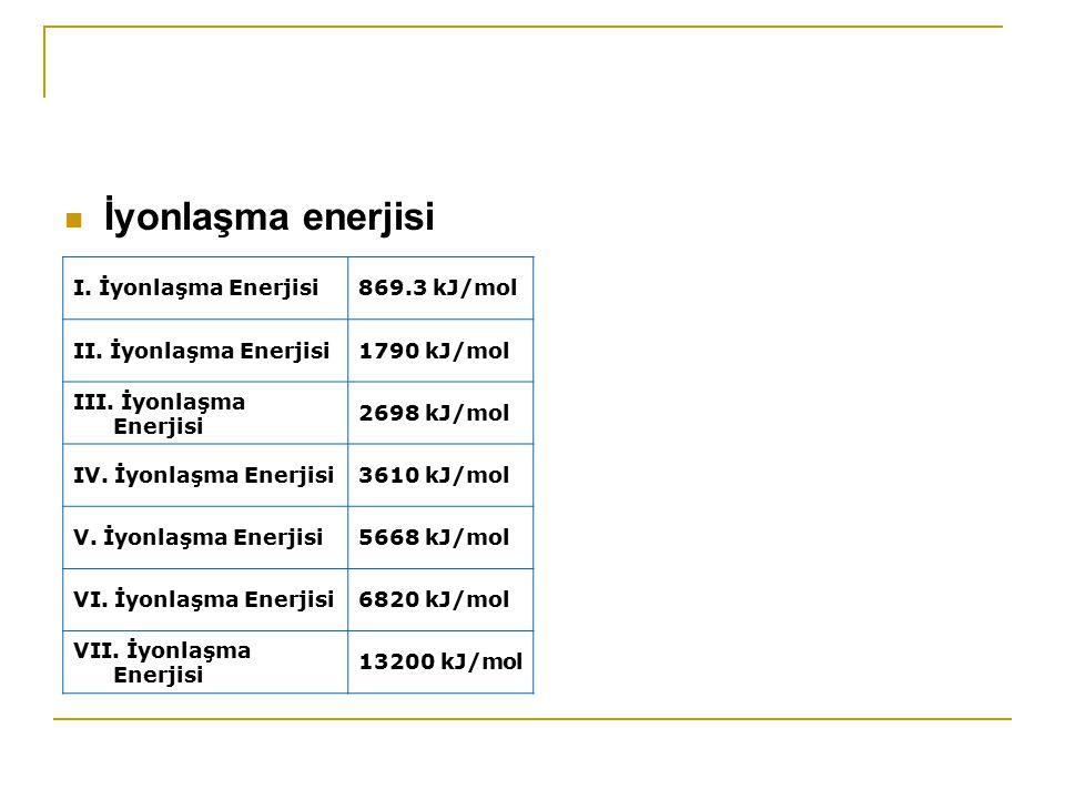 İyonlaşma enerjisi I. İyonlaşma Enerjisi869.3 kJ/mol II. İyonlaşma Enerjisi1790 kJ/mol III. İyonlaşma Enerjisi 2698 kJ/mol IV. İyonlaşma Enerjisi3610