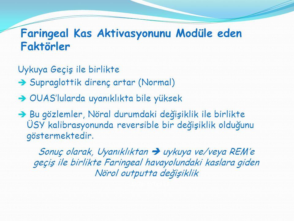 Faringeal Kas Aktivasyonunu Modüle eden Faktörler SVT H : SVT V = 1:1 Uykuya Geçiş ile birlikte  Supraglottik direnç artar (Normal)  OUAS'lularda uy