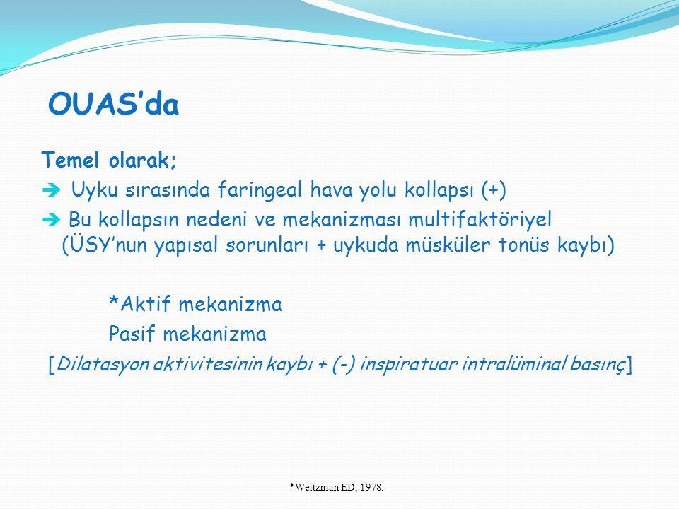 OUAS'da SVT H : SVT V = 1:1 Temel olarak;  Uyku sırasında faringeal hava yolu kollapsı (+)  Bu kollapsın nedeni ve mekanizması multifaktöriyel (ÜSY'