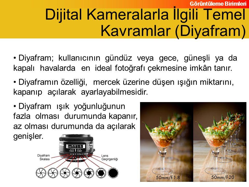 Görüntüleme Birimleri Diyafram; kullanıcının gündüz veya gece, güneşli ya da kapalı havalarda en ideal fotoğrafı çekmesine imkân tanır. Diyaframın öze