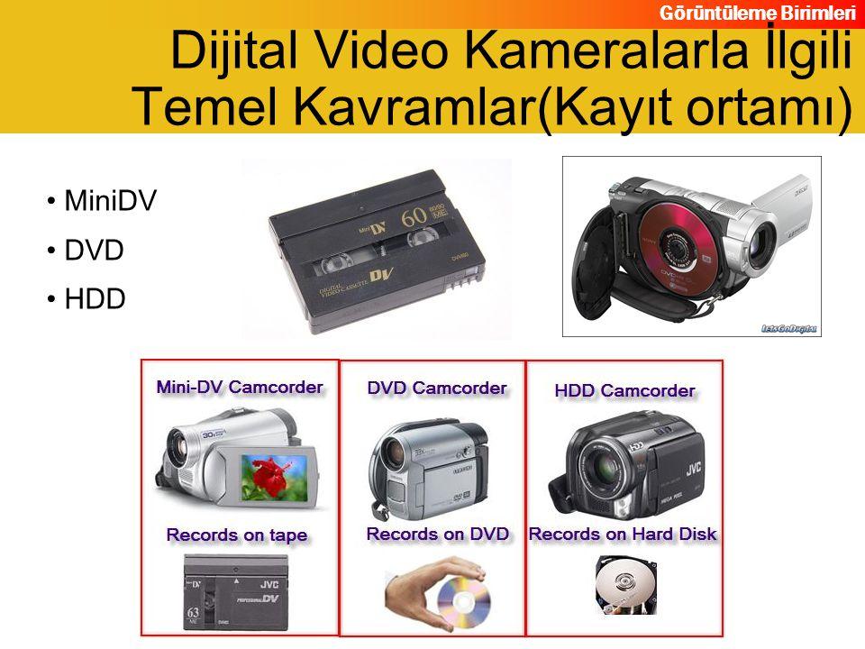 Görüntüleme Birimleri MiniDV DVD HDD Dijital Video Kameralarla İlgili Temel Kavramlar(Kayıt ortamı)