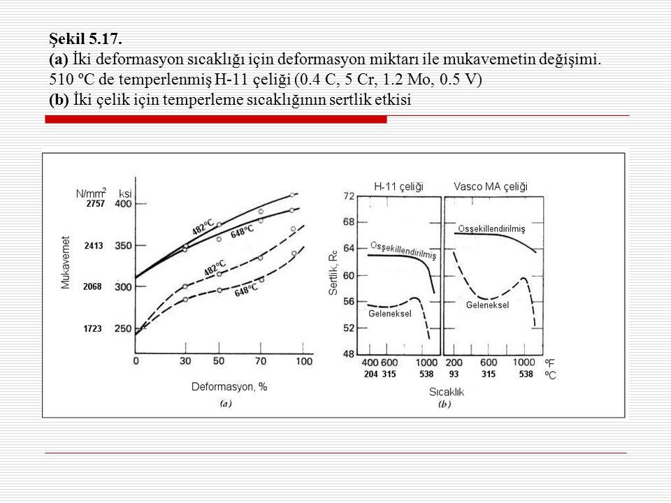Şekil 5.17. (a) İki deformasyon sıcaklığı için deformasyon miktarı ile mukavemetin değişimi. 510 ºC de temperlenmiş H-11 çeliği (0.4 C, 5 Cr, 1.2 Mo,