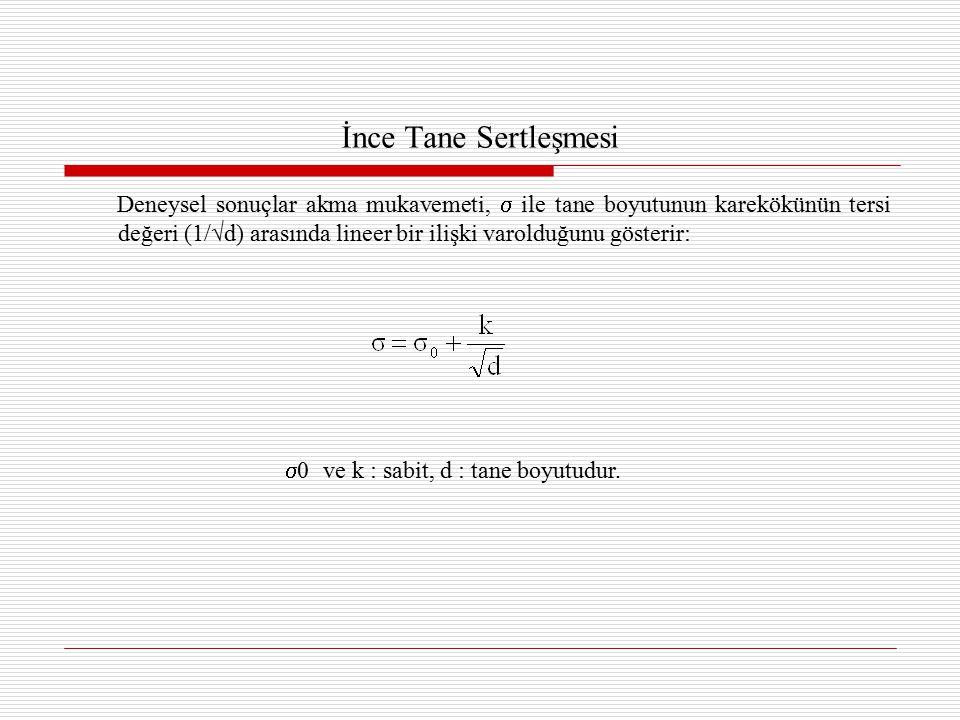 İnce Tane Sertleşmesi Deneysel sonuçlar akma mukavemeti,  ile tane boyutunun karekökünün tersi değeri (1/√d) arasında lineer bir ilişki varolduğunu g