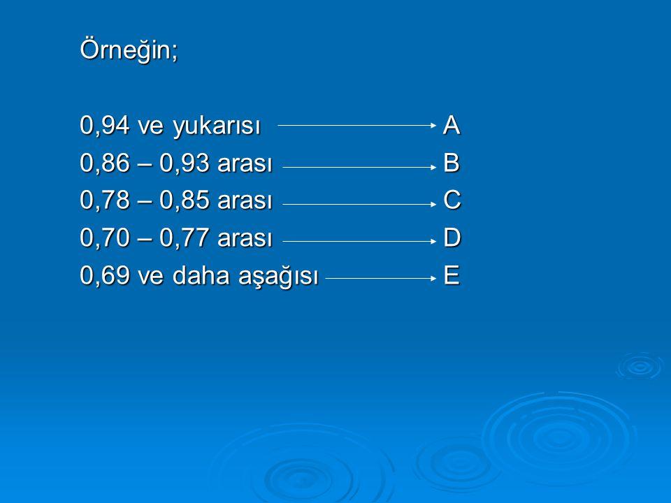 Örneğin; 0,94 ve yukarısı A 0,86 – 0,93 arası B 0,78 – 0,85 arası C 0,70 – 0,77 arasıD 0,69 ve daha aşağısı E
