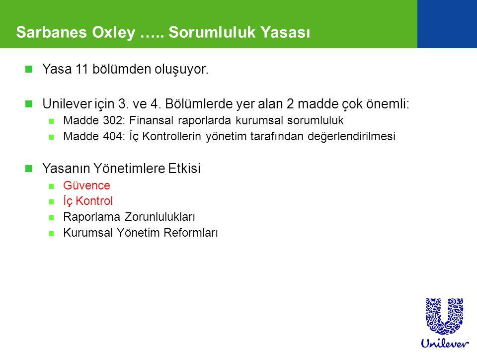 Sarbanes Oxley ….. Sorumluluk Yasası n Yasa 11 bölümden oluşuyor. n Unilever için 3. ve 4. Bölümlerde yer alan 2 madde çok önemli: n Madde 302: Finans