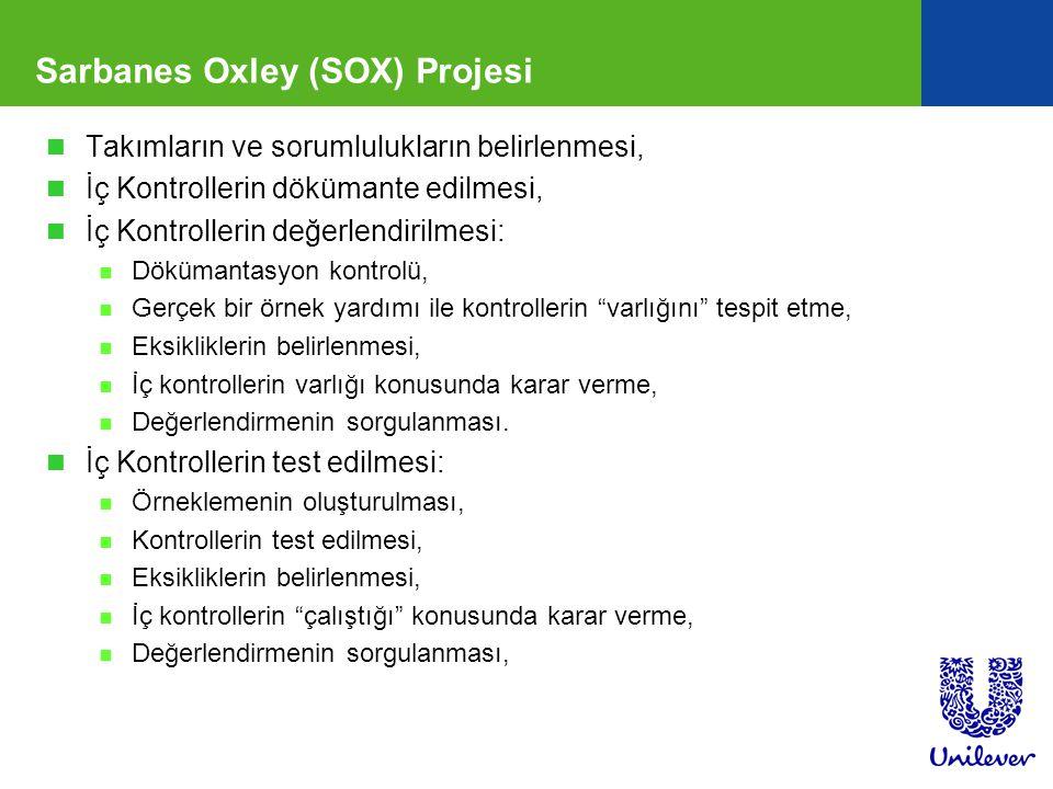 Sarbanes Oxley (SOX) Projesi n Takımların ve sorumlulukların belirlenmesi, n İç Kontrollerin dökümante edilmesi, n İç Kontrollerin değerlendirilmesi: