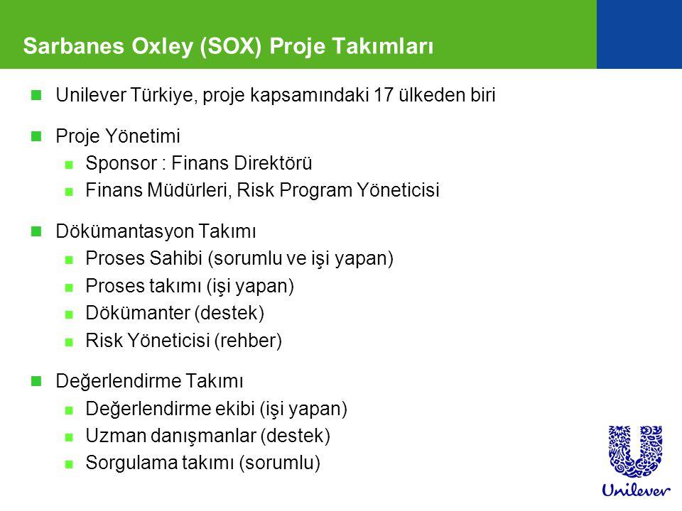 Sarbanes Oxley (SOX) Proje Takımları n Unilever Türkiye, proje kapsamındaki 17 ülkeden biri n Proje Yönetimi n Sponsor : Finans Direktörü n Finans Müd