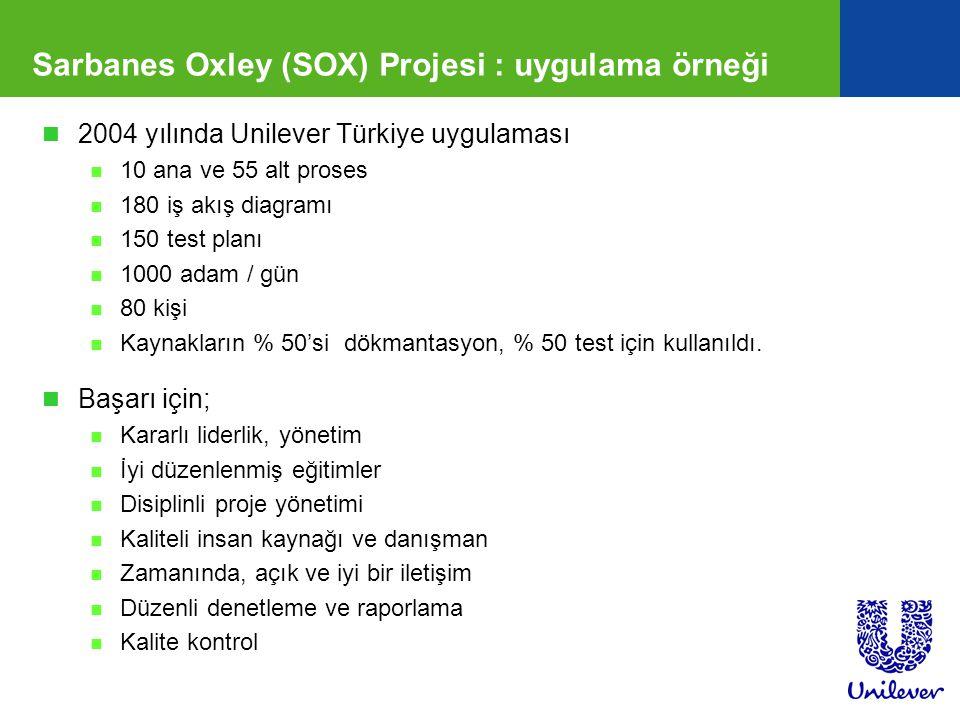 Sarbanes Oxley (SOX) Projesi : uygulama örneği n 2004 yılında Unilever Türkiye uygulaması n 10 ana ve 55 alt proses n 180 iş akış diagramı n 150 test