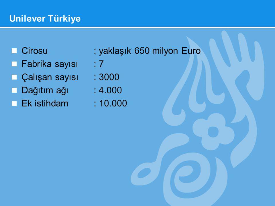 Unilever Türkiye n Cirosu: yaklaşık 650 milyon Euro n Fabrika sayısı: 7 n Çalışan sayısı : 3000 n Dağıtım ağı : 4.000 n Ek istihdam : 10.000