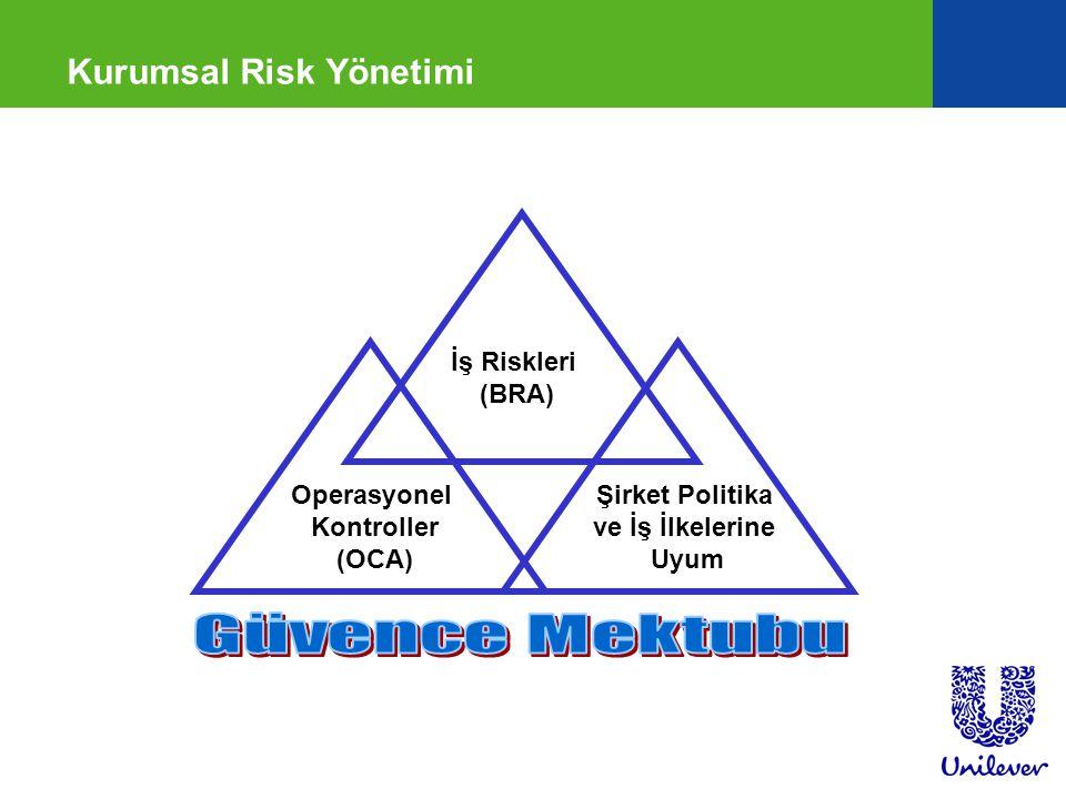 Kurumsal Risk Yönetimi İş Riskleri (BRA) Şirket Politika ve İş İlkelerine Uyum Operasyonel Kontroller (OCA)
