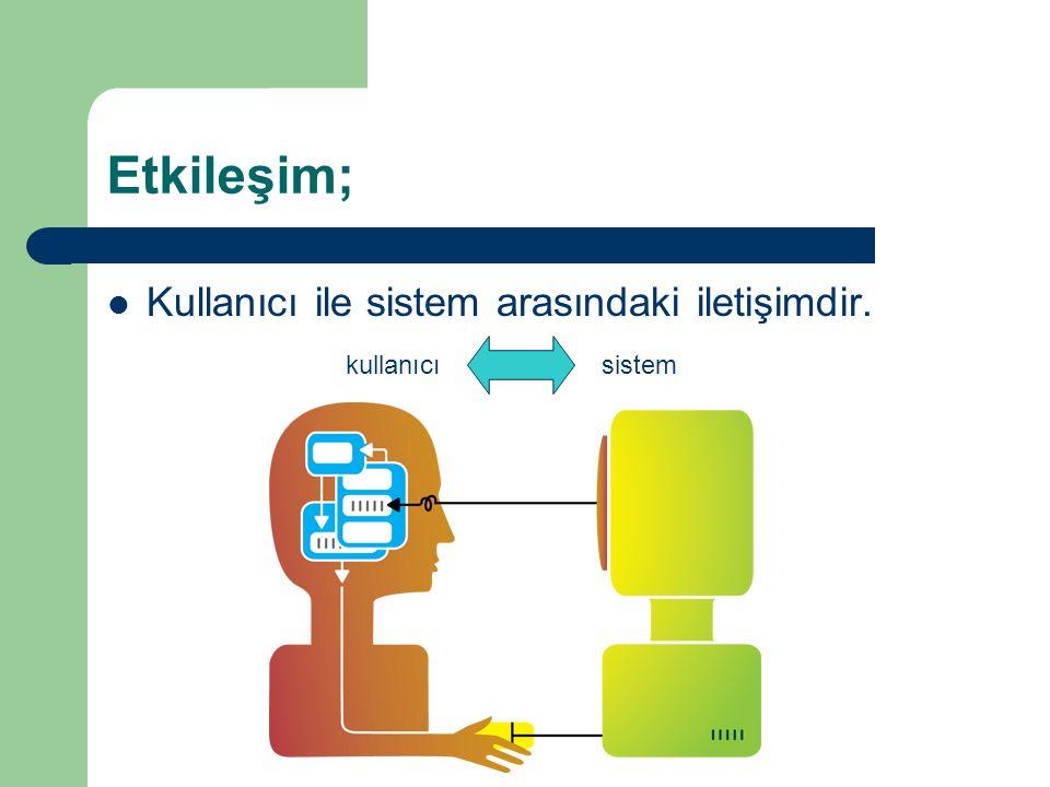 Sunumun Anahatları Etkileşim modelleri – Kullanıcı ve sistem arasında tercümeler Ergonomi – Etkileşimin fiziksel nitelikleri Etkileşim çeşitleri – Kul