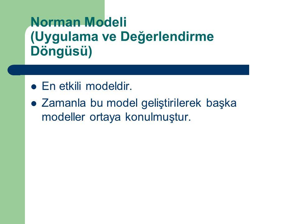 Önemli Terimler Goal  Ne Domain  Nerede Task  Nasıl Core Language: Sistemin dili Task Language: Kullanıcı Dili