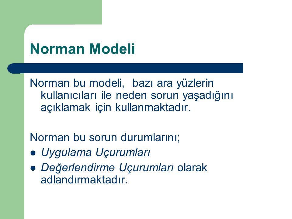 Norman Modeli Basamakları 1. Hedefi belirlemek Hedef 2. Amacı şekillendirmek 3. Yapılacak eylemlerin sırasını belirlemek 4. Eylemleri gerçekleştirmek