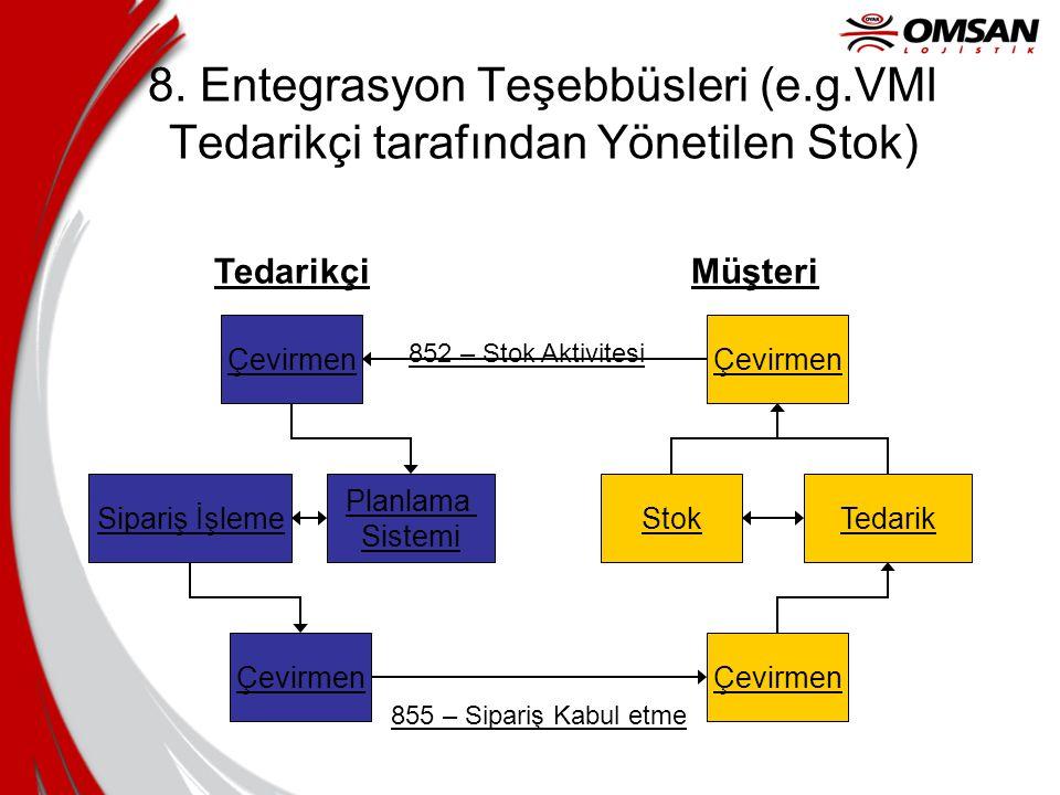 Tedarikçi Çevirmen Stok Çevirmen Planlama Sistemi Müşteri Tedarik Çevirmen Sipariş İşleme 855 – Sipariş Kabul etme 852 – Stok Aktivitesi 8. Entegrasyo