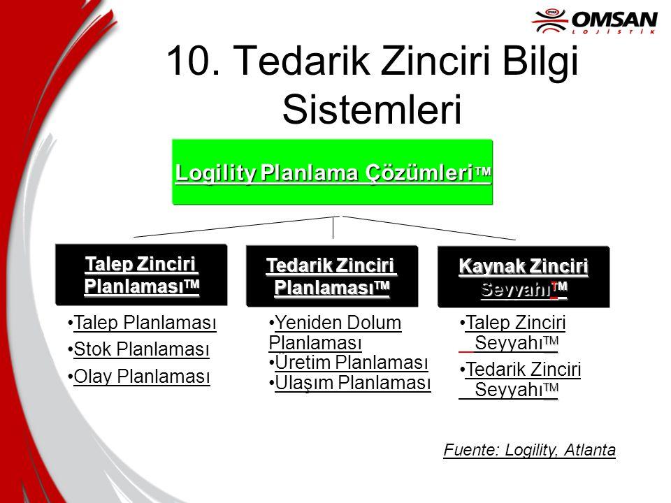 10. Tedarik Zinciri Bilgi Sistemleri Logility Planlama Çözümleri TM Talep Zinciri Planlaması TM Tedarik Zinciri Planlaması TM Kaynak Zinciri Seyyahı T