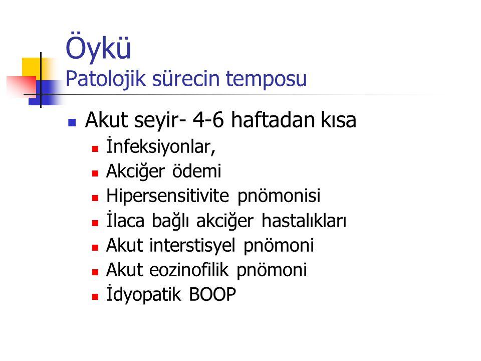 Kronik seyir Sarkoidoz İPF Kollagen doku hastalıklarına bağlı İAH İlaca bağlı İAH Pnömokonyozlar Hipersensitivite pnömonisi Diğer........